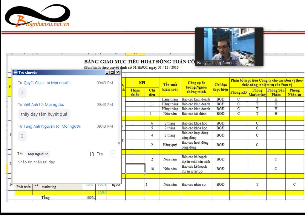 BSCvsKPI - Kỹ thuật xây dựng và Triển khai ver Thương mại nhập khẩu và phân phối hàng ATLD, tiêu hao